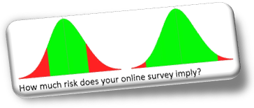 Online survey report - Error levels