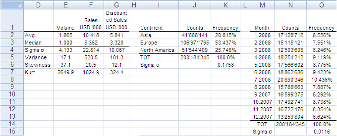 Reliable samples in Excel from big datasets