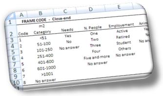 Survey data coding - Online survey report