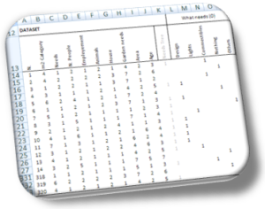 Online survey reports - Data analysis