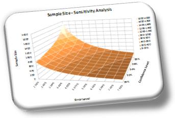 Online survey reports - Sample Size